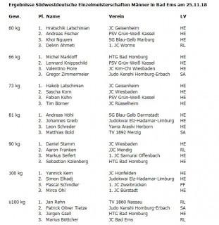 Ergebnisse Süd-westdeutsche Meisterschaften